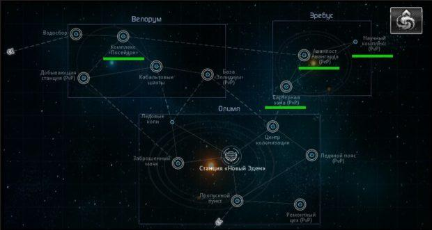 Star Conflict: поиск неодиума в Федерации